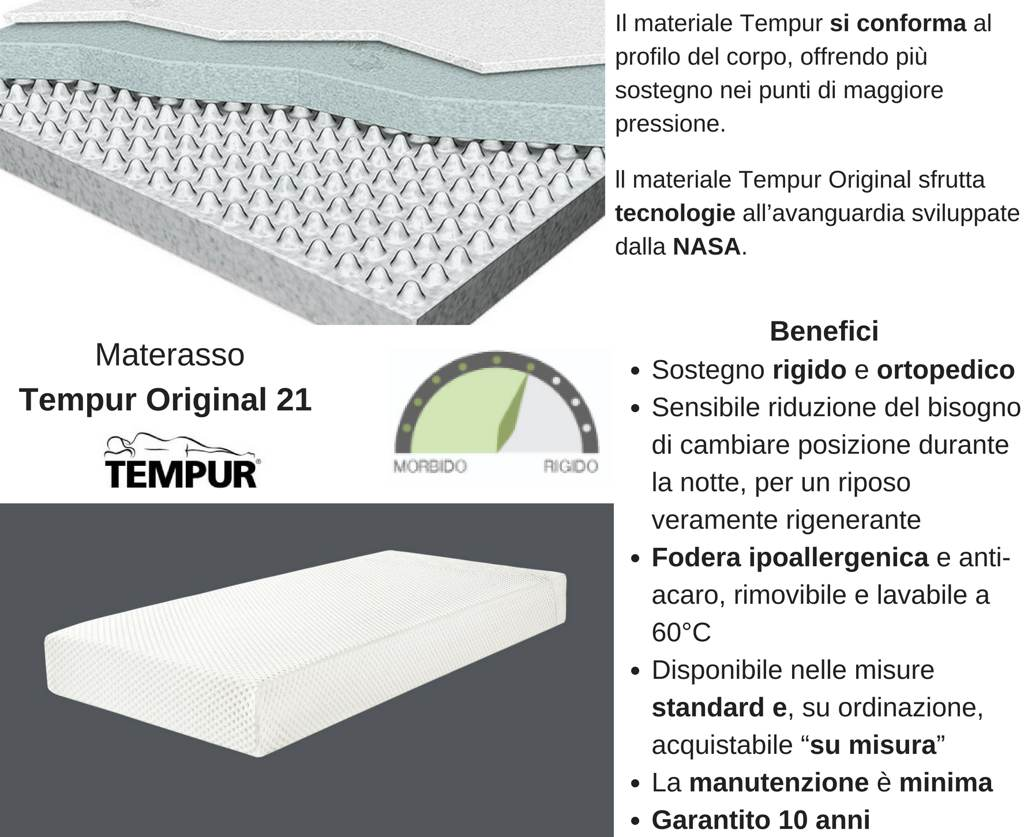 Materasso Tempur Original 21
