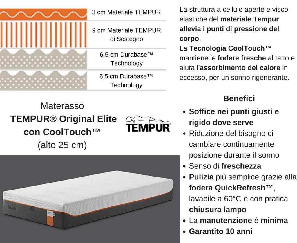 Materasso Tempur Original Elite CoolTouch