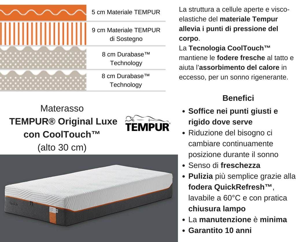Materasso Tempur Original Luxe CoolTouch