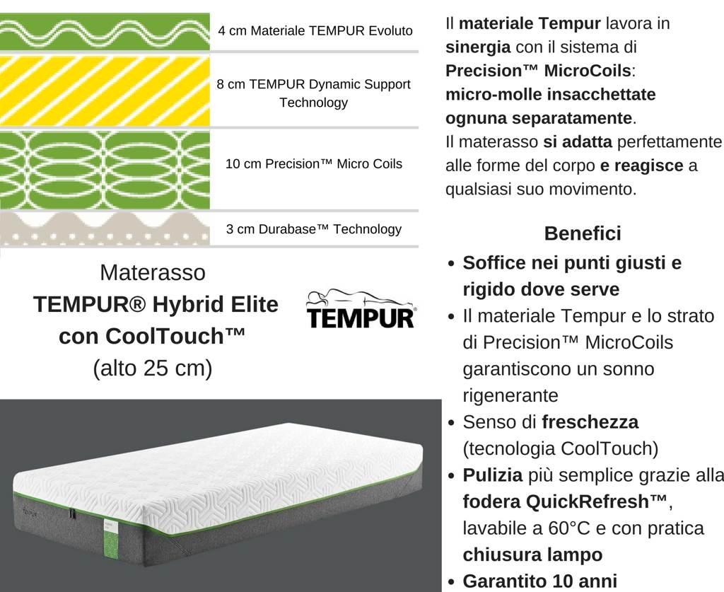 TEMPUR Hybrid Elite con CoolTouch