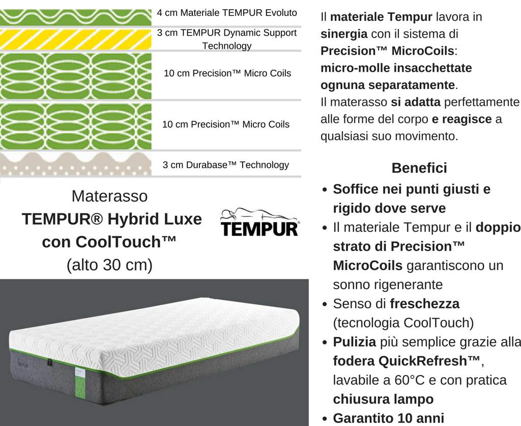 TEMPUR Hybrid Luxe con CoolTouch