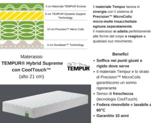 TEMPUR Hybrid Supreme con CoolTouch